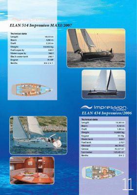 2 montenegro yachtcharter, Kotor