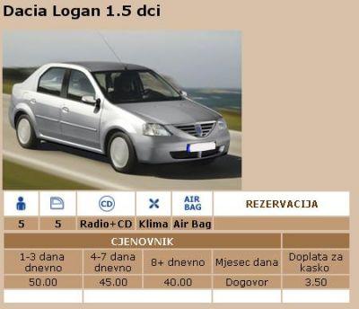 dacia_logan1