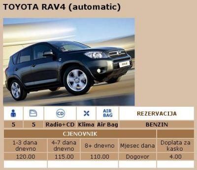 toyota_rav adut rent-a-car u podgorici, Podgorica