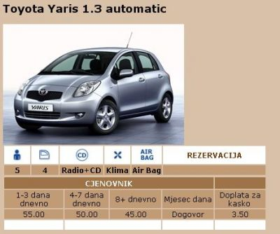 toyota_yaris adut rent-a-car u podgorici, Podgorica